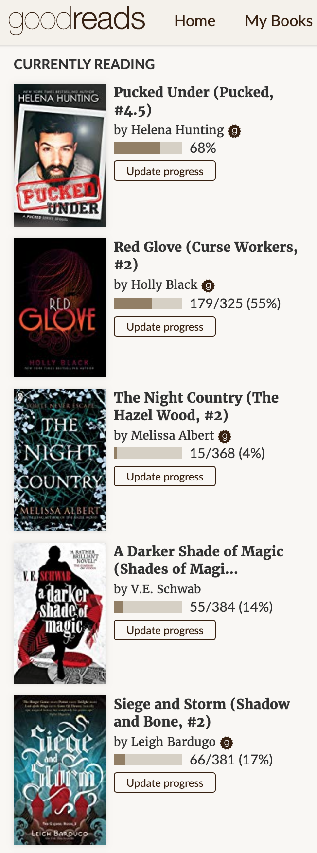 Goodreads 'currently reading' 14 Jan 2020